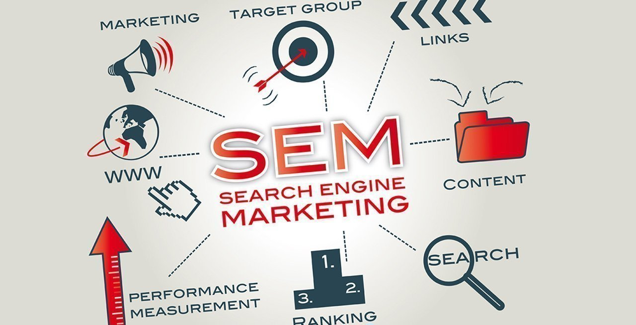 sem ppc web marketing