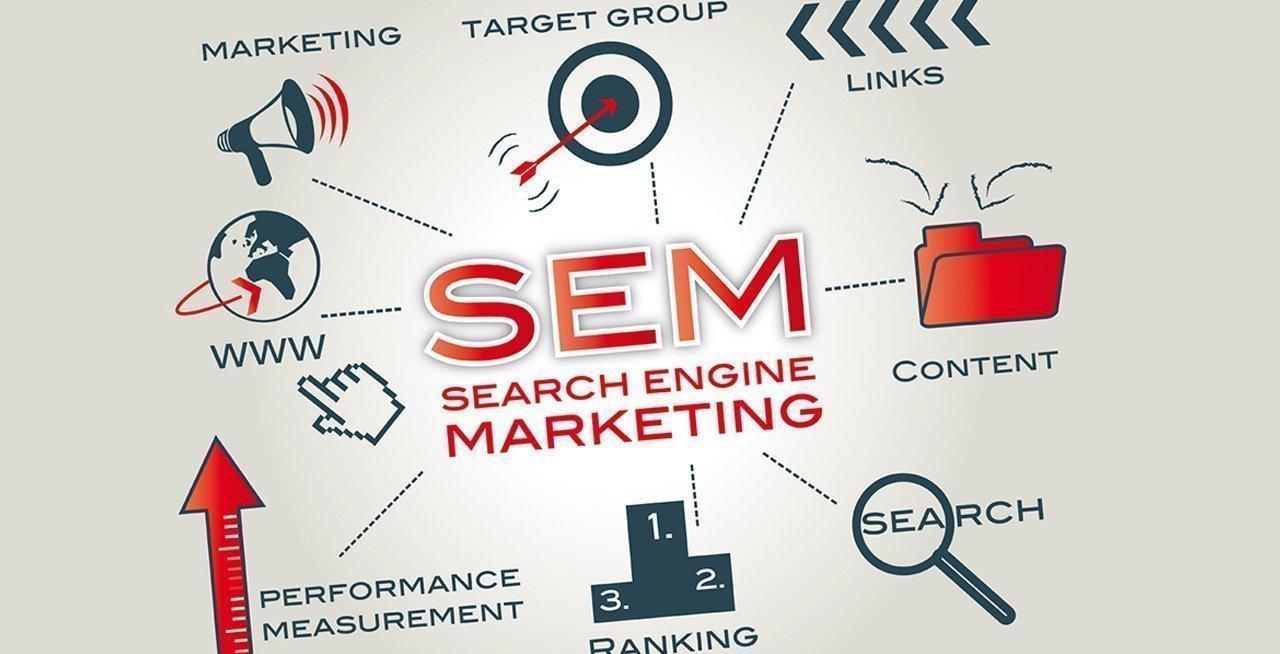 web-marketing-sem