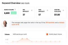 Ubersuggest: il SEO tool di Neil Patel. Scopri cos'è, come funziona, le mie opinioni e le migliori alternative