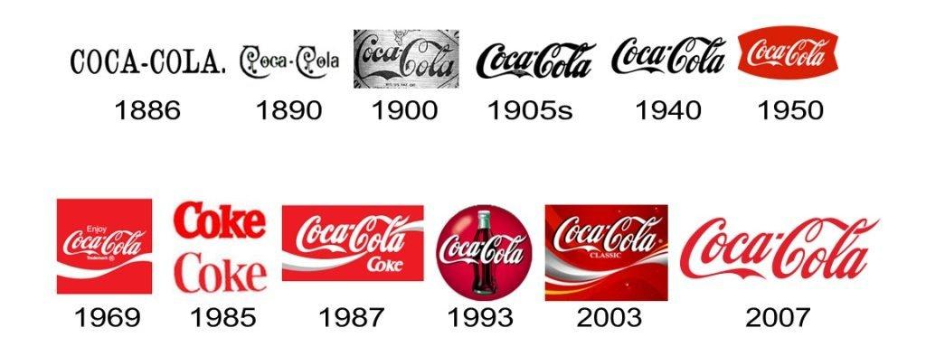 logo-coca-cola-storia