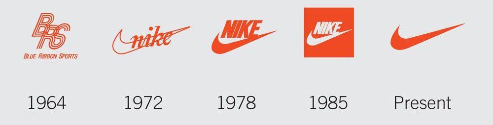evoluzione logo nike loghi più famosi
